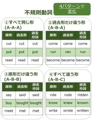 英語 不規則動詞